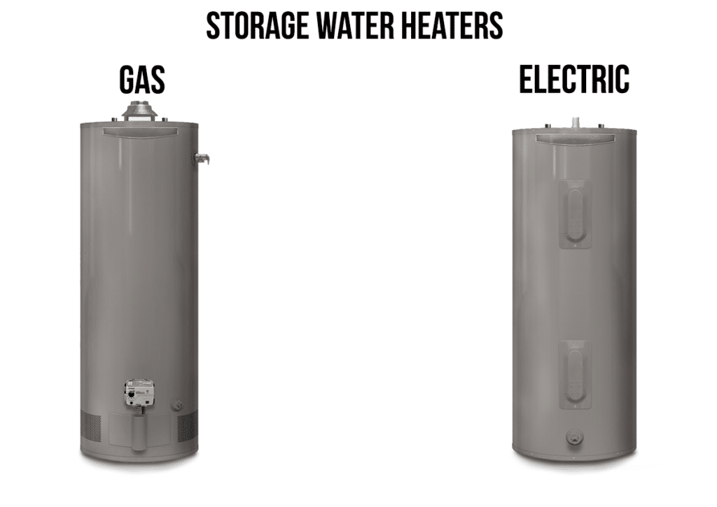 A Gas and Electric Water Heater Side By Side